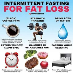 A quick guide to intermittent fasting from ? FASTING FOR FAT LOSS ? Frustrated with your fat loss progress? Then Intermittent Fasting might be for you. Intermittent Fasting is a meal timing strategy that ma Losing Weight Tips, Weight Loss Tips, Lose Weight, Water Weight, Remove Belly Fat, Lose Belly, Weight Loss Plans, Weight Loss Program, One Week Diet