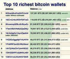 bitcoin trade cadastrar está ganhando dinheiro com criptomoeda legal
