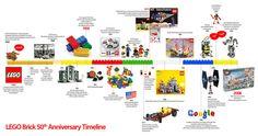 レゴの歴史