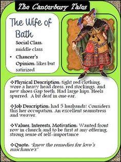 wife of bath characteristics