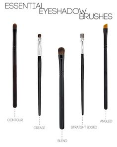 Eyeshadow Brushes: what to use and when to use it