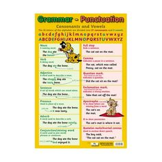 Free Printable Grammar Posters | GRAMMAR AND PUNCTUATION ENGLISH LANGUAGE POSTER - ABC Primary Teaching ...