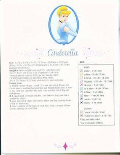 Cinderella 1/2