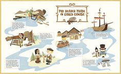 Beaver Fur Trade in Early Canada illustration