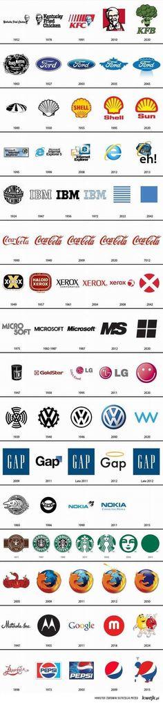 Logo's evolution.