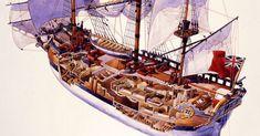 interior of a barque ship   Building history: The Endeavour replica - Australian Geographic