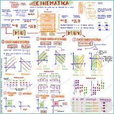 Física: Cinematica