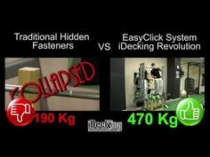 www.idecksystems.com - Strength/Load test comparing traditional hidden fastener system and iDecking's EasyClick System! THE RESULT IS UNBELIEVABLE.