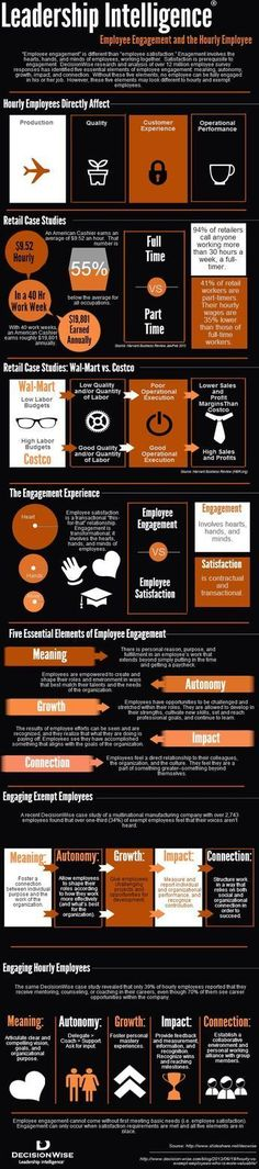 This infographic covers a topic many organizations and HR leaders are pressed to master: how to engage your employees. Whether your employees are paid hourly or exempt, this graphic shares how to engage  them to create a more productive workplace and company culture.
