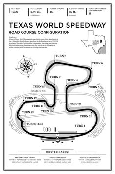 Texas World Speedway Art Print