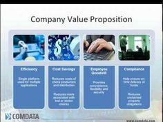 Comdata Webinar   Innovative Uses for Prepaid Solutions