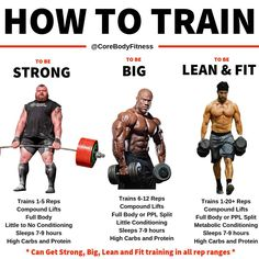 Total Body Workout Plan for Fat Loss and Muscle Gain 2019 Gym Workout Chart, Gym Workout Tips, Workout Schedule, Push Pull Workout Routine, Workout Plan For Men, Beginner Workout For Men, Workouts For Men, Traps Workout, Weekly Workout Plans