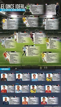 Once ideal brasil 2014