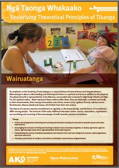 These resources have been developed from the research project Building Kaupapa Māori into Early Childhood Education undertaken by Ngaroma Williams and Mary Elizabeth Broadley. These posters will complement the existing project resources. Preschool Classroom, Kindergarten, Early Childhood Education Programs, Learning Stories, Child Development, Education Posters, Parenting Hacks, Teaching Resources, Full Set