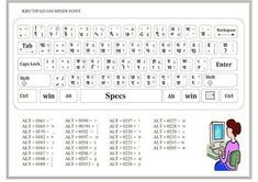 English To Hindi Keyboard Typing Chart In 2020 Hindi Keyboard Typing Chart