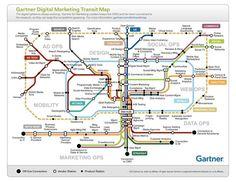 marketing-digital-gartner