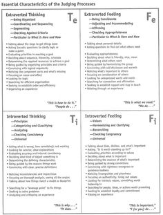 Thinking and Feeling: Judging functions