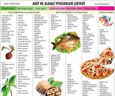 Alkali Beslenme Nedir, Nasıl Uygulanır? - Yemek.com