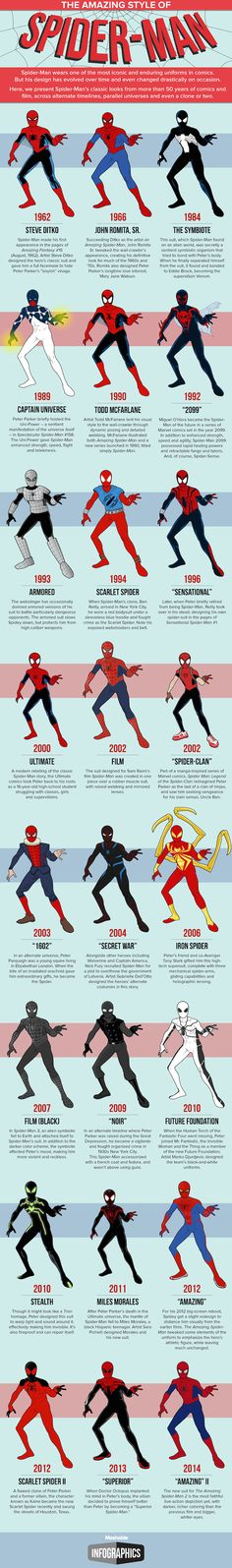 Every Costume Spider-Man Has Ever Worn [InfoGraphic]