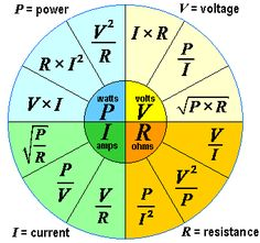 Formula wheel electronics