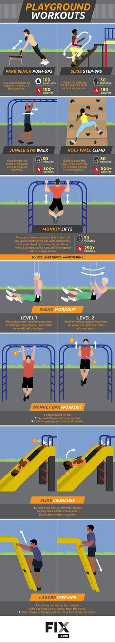 Monkey around and get fit with this playground graphic. We show you how to take back the playground--and your youth maybe--with this awesome routine for getting stronger at your old stomping grounds. Treadmill Workouts, At Home Workouts, Body Workouts, Quick Workouts, Training Workouts, Park Workout, Street Workout, Outdoor Workouts, Exercise For Kids