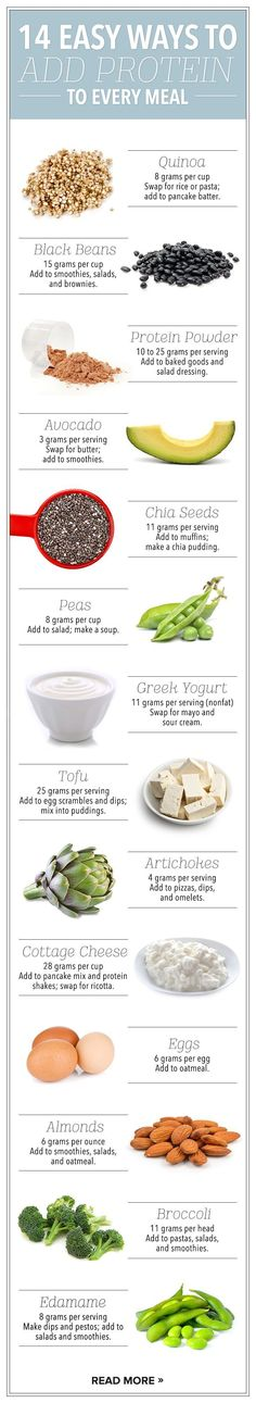 14 Easy Ways To Add #Protein To Every Meal Infographic (scheduled via http://www.tailwindapp.com?utm_source=pinterest&utm_medium=twpin&utm_content=post852035&utm_campaign=scheduler_attribution)