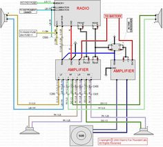 c61d8a949efd63512a7fa8b05ec21bc7 sound effects car repair car audio amplifier speaker wiring hereis another radical system car audio wiring diagrams at aneh.co