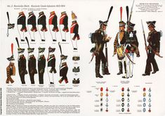 Russia; Guard Infantry, 1812-14