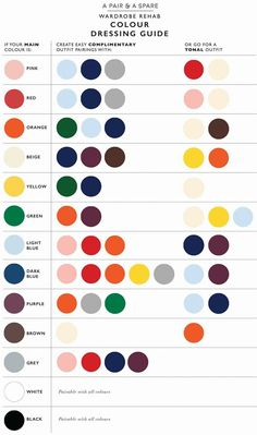 How to Choose The Colour Palette For Your Wardrobe (a pair amp; a spare) - - How to Choose The Colour Palette For Your Wardrobe (a pair amp; a spare) How to Choose The Colour Palette For Your Wardrobe Color Combinations For Clothes, Color Combos, Clothing Color Combinations, Color Schemes, Best Color Combinations, Mode Inspiration, Color Inspiration, Wardrobe Color Guide, Wardrobe App