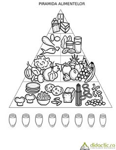 The Food Pyramid With A Drink And Other Coloring Pages