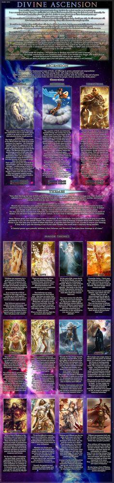 divine ascension cyoa