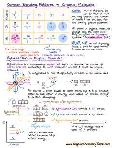Bonding patterns in organic chemistry Organic Chemistry Mechanisms, Organic Chemistry Tutor, Organic Chemistry Reactions, Chemistry Basics, Study Chemistry, Chemistry Classroom, Chemistry Notes, Teaching Chemistry, Chemistry Lessons