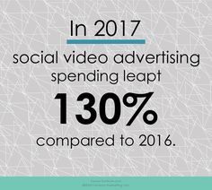 Fandom Marketing is a social media agency in San Diego, CA. View our curated collection of social media statistics. Social Advertising, Video Advertising, Social Media Statistics, Digital Marketing, It Hurts, Fandoms, Fandom, Followers