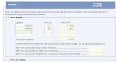 Como declarar las ayudas de la PAC en el IRPF con Renta Web
