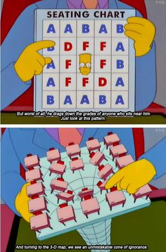Simpsons- Cone of Ignorance