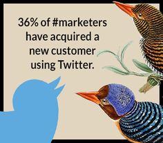 How to Use Twitter in Your 2014 Inbound Marketing Strategy. http://www.artofinbound.com/internet-marketing-blog/