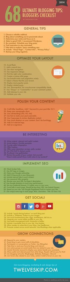 68 ultimate Blogging tips #infografia #infographic #socialmedia