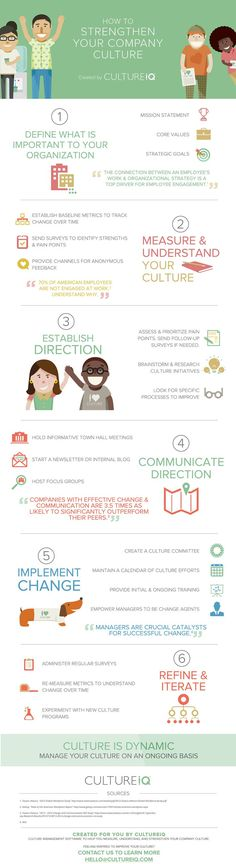 6 Steps to Strengthening Company Culture (Infographic)