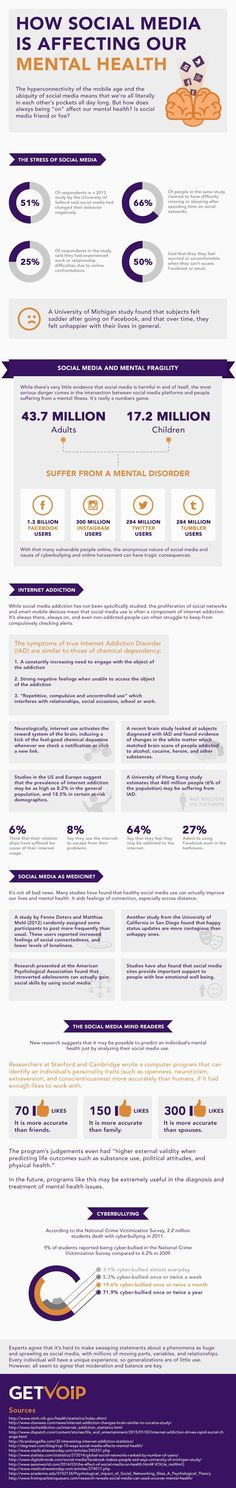How Social Media is Affecting Our Mental Health [Infographic]: A helpful resource for therapists and counseling clients! How Social Media is Affecting Our Mental Health [Infographic]: A helpful resource for therapists and counseling clients! Social Media Detox, Social Work, Social Media Essay, Health Psychology, Digital Detox, Stress, Mental Training, Psychiatry, Mental Health Awareness