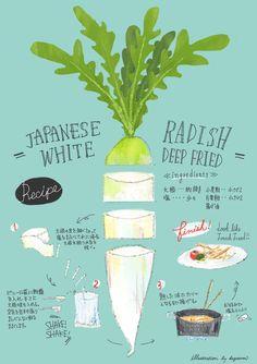 大根の皮フライ recipe illustration by kazuemon