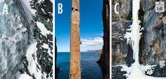 We dare you! Waar durf jij te blijven hangen? A, B of C? #GoExtreme