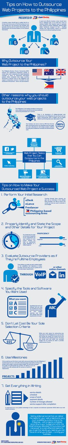 #Tips on How to #Outsource #WebProjects to the #Philippines (#Infographic). Like and repin!