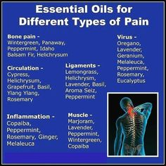Essential oils are amazing and calming. These oils can do so much to assist us daily. Essential Oil Chart, Essential Oils For Pain, Doterra Blends, Doterra Oils, Young Living Panaway, Muscle Inflammation, Balsam Fir, Facebook Support, Natural Pain Relief