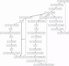 DEEP LEARNING (RNN) 2017_05_23_10_29_11 50b8a89 HEAD@{0}: commit: rnn 73a3a6d HEAD@{1}: merge struct-ilist: Fast-forward 2bcd524 HEAD@{2}: checkout: moving from struct-ilist to master 73a3a6d HEAD@{3}: commit: struct-ilist 2bcd524 HEAD@{4}: checkout: moving from master to struct-ilist 2bcd524 HEAD@{5}: checkout: moving from struct-clause to master fbe101f HEAD@{6}: checkout: moving from master to struct-clause 2bcd524 HEAD@{7}: merge ot-build-hyper: Merge made by the 'recursive' strategy…