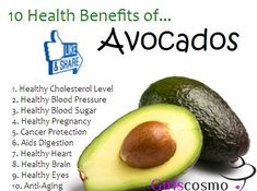 Health Benefits Of Avocados #cucumberbenefits