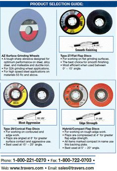 Machinists Rule: Tool Tips: Focus on Abrasive Grinding Wheels Ductile Iron, Machinist Tools, Mold Making, Metalworking, Grinding, Welding, Superman, Charts, It Works