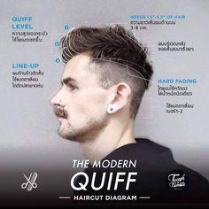 Modern Quiff