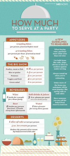 helpful infographic for how much to serve at a party