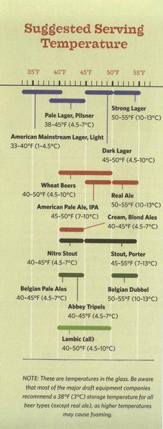 More beer stuff.
