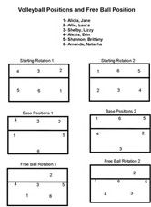 image about Volleyball Lineup Sheets Printable identify Pinterest